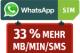 WhatsAppSIM WhatsAll Tarife mit mehr Inklusiv-Einheiten (bis 2000)